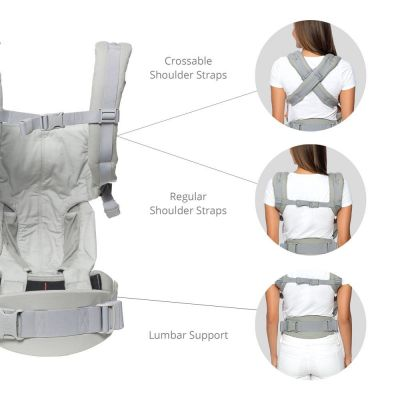 Ergobaby Omni 360 All-Position Baby Carrier lambar support